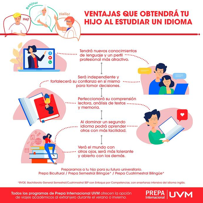 IDIOMAS_UVM (3) (1)