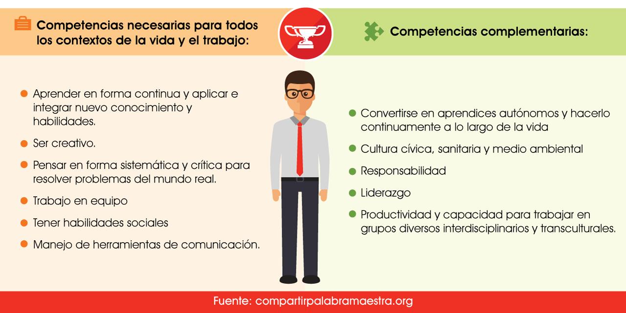 Desarrollo_de_Competencias.png
