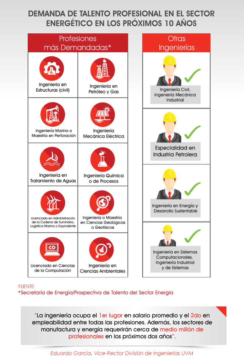 Infografia-sector-energetico_fin.png