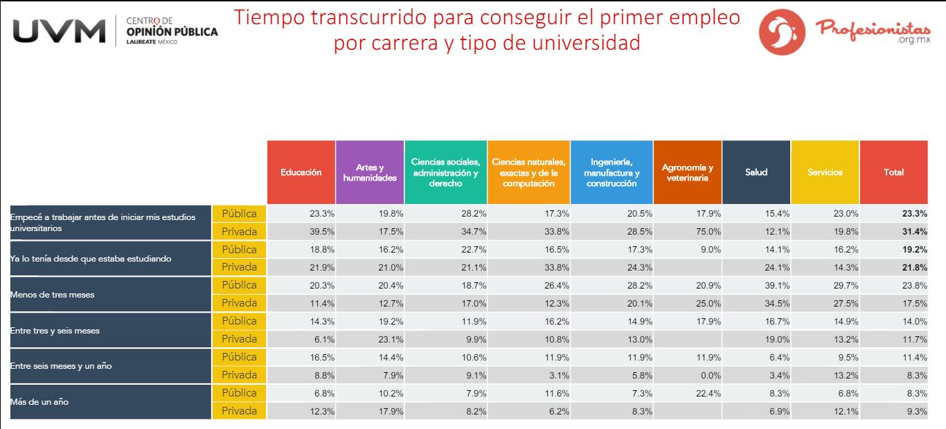 Resultados ENE.png