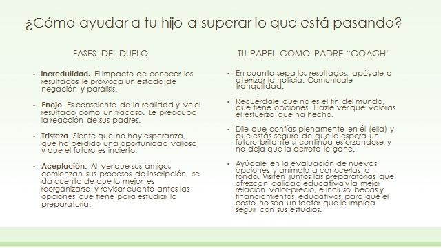 Rol del papa-coach_edited.jpg